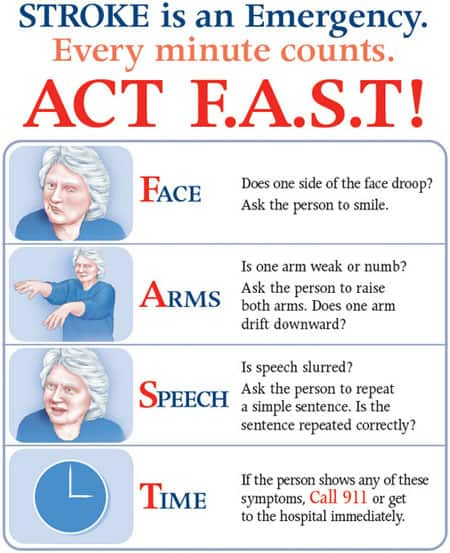 recognizing the signs of a stroke